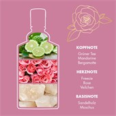 4711 - Floral Collection - Rose Eau de Cologne Spray