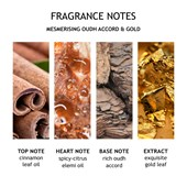 Molton Brown - Body Lotion - Mesmering Oudh Accord & Gold Body Lotion