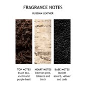 Molton Brown - Kerzen - Russian Leather Single Wick Candle