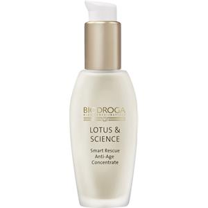 Biodroga - Lotus & Science - Smart Rescue Anti-Age Concentrate