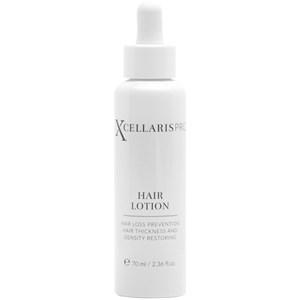 Dermaroller - Haarpflege - Hair Lotion