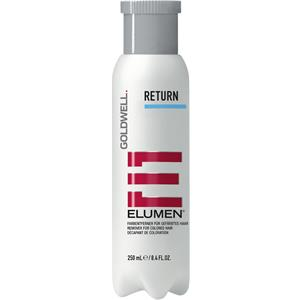 Goldwell - Care - Return