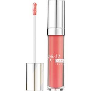 PUPA Milano - Lipgloss - Miss Pupa Gloss