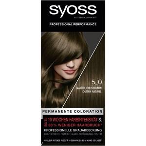 Syoss - Coloration - Permanente Coloration