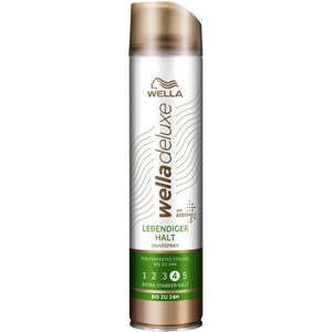 Wella Deluxe - Styling -